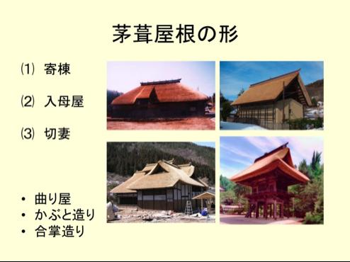 萱葺屋根の形